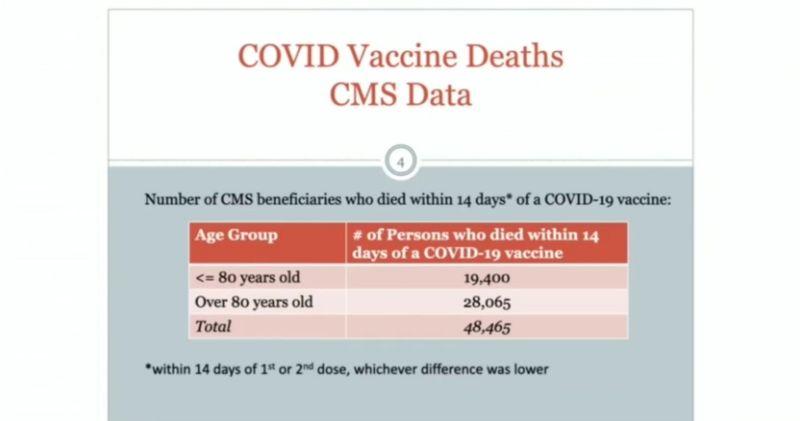 CMD-Daten über Impftote und Impfnebenwirkungen